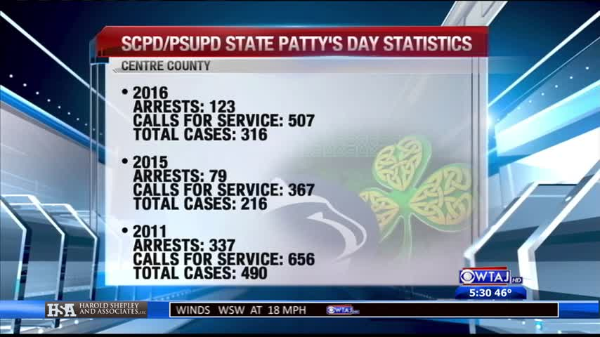 State Patty-s Day calls up from last year_79885106-159532