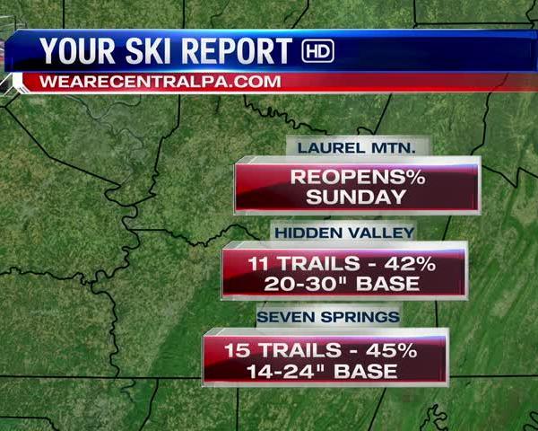 Ski Report 1-27-17_98942670