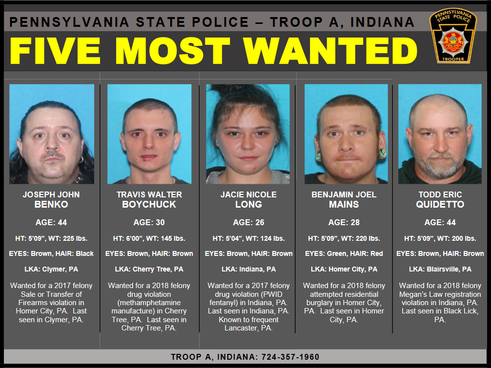 PSP Five most wanted_1541206961964.PNG.jpg