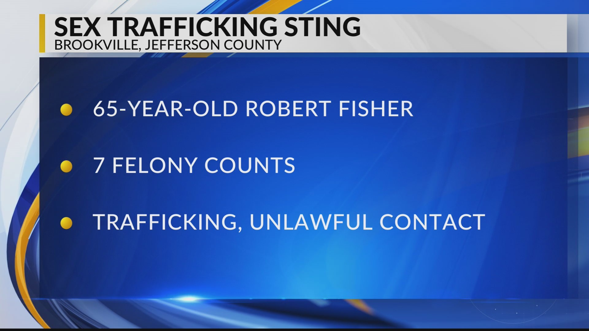 Man_arrested_in_sex_trafficking_sting_0_20190128213101