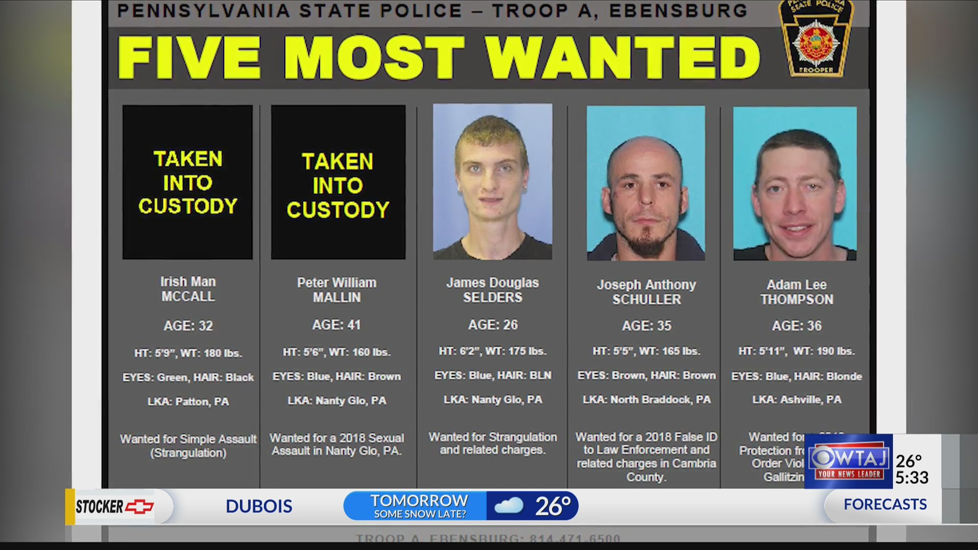 Update_to_Ebensburg_Five_Most_Wanted_fug_0_20190111224407