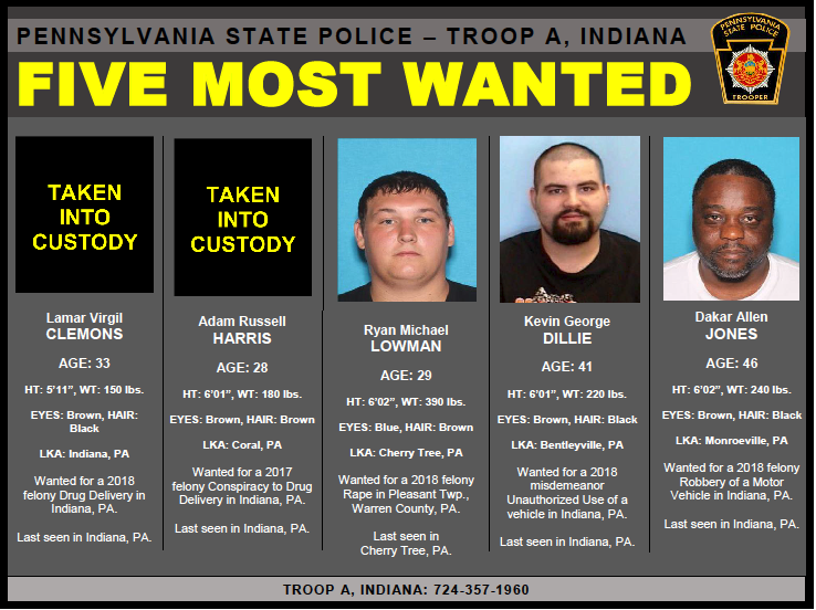 Indiana most wanted_1552426605616.PNG.jpg