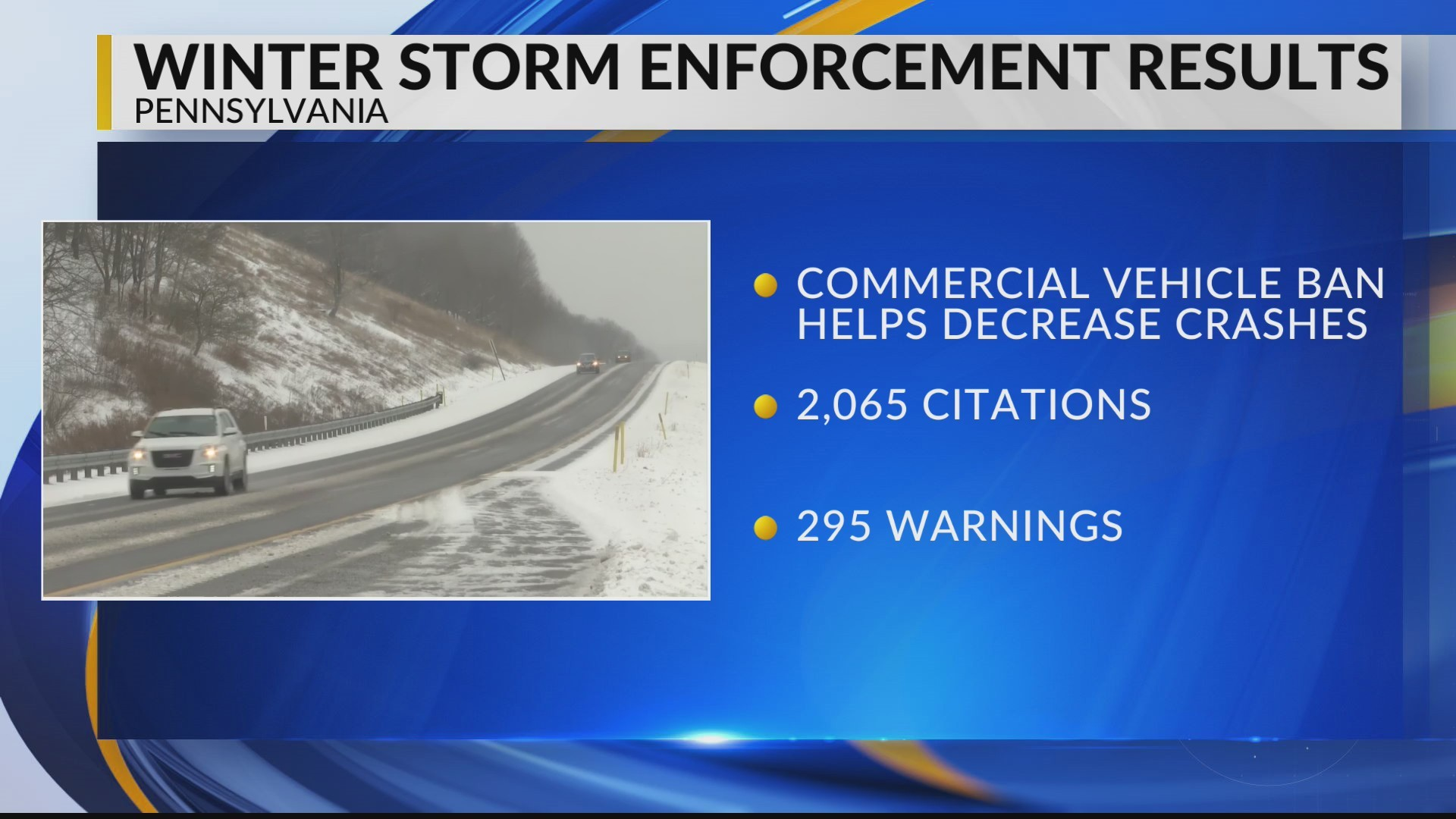 Winter storm enforcement results