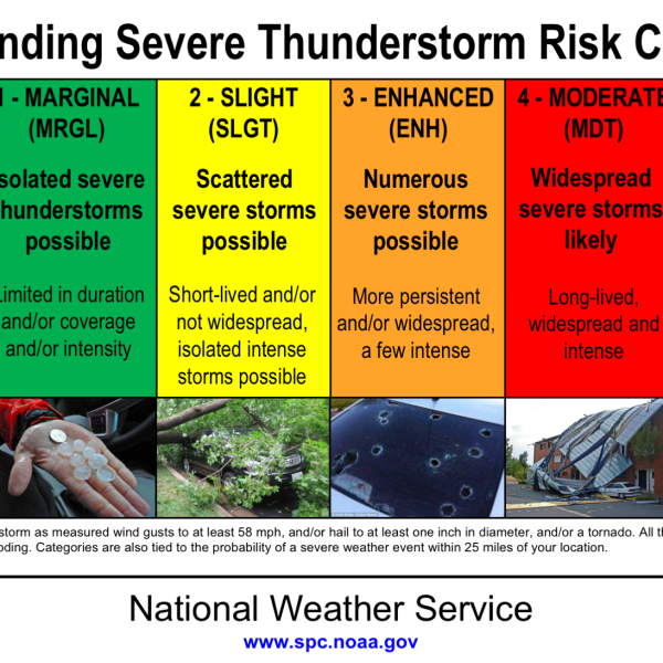 Severe Thunderstorm Categories_1556026217707.png.jpg