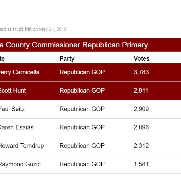 Cambria County Commissioner's race_1558500784345.PNG.jpg