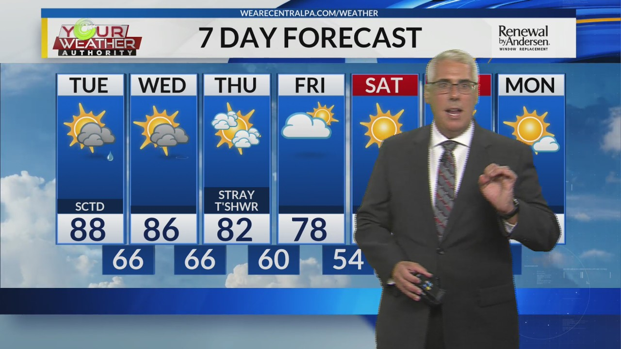 Overnight Weather Forecast Monday, August 19th, 2019