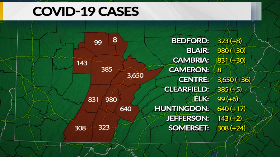 1,566 new COVID cases reported, 158 in our central region ...