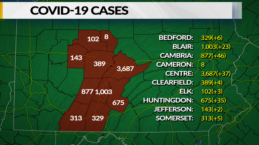 1,857 new COVID cases reported, 186 in our central region ...