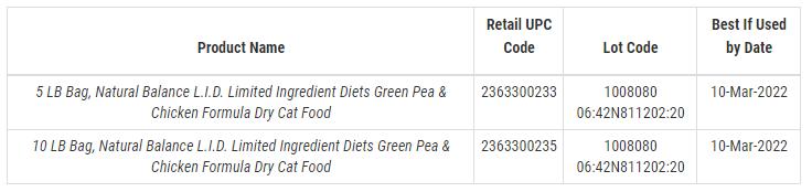 Cat-food-recall.png