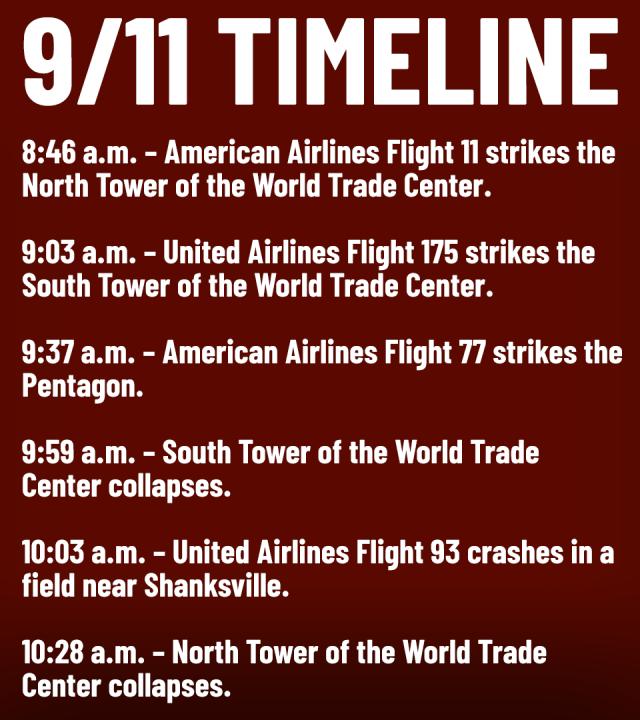 9-11-Timeline.png?w=640